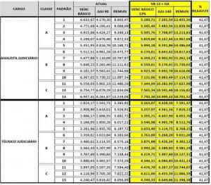 Tabela nova proposta