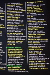 Painel no momento em que a sessão conjunta foi encerrada. Os nomes em amarelo são dos parlamentares que marcaram presença.