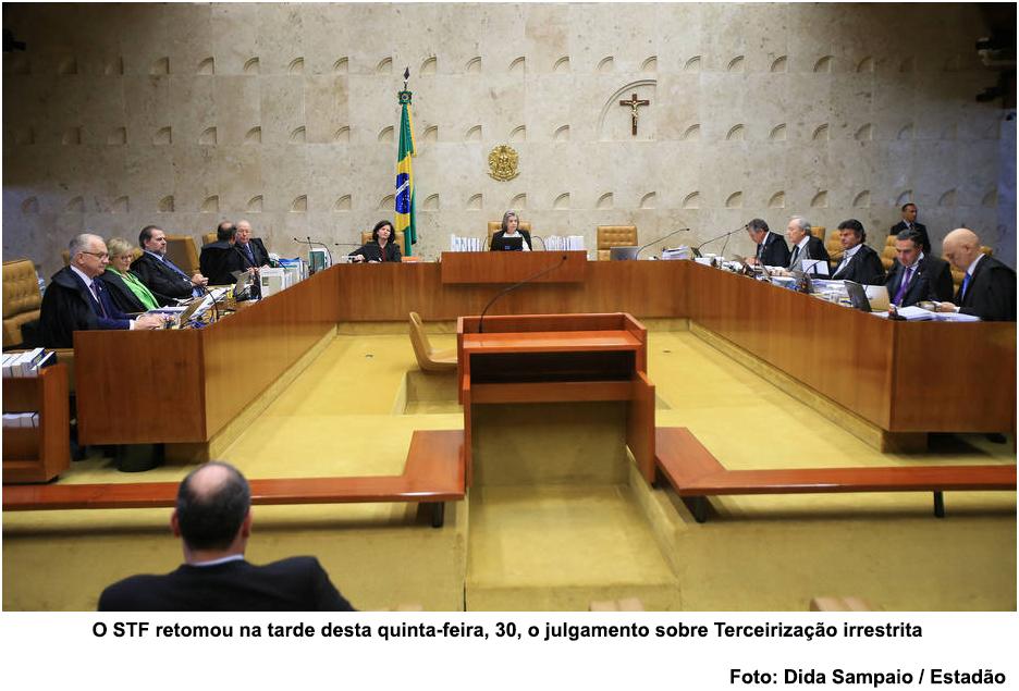 STF APROVA TERCEIRIZAÇÃO IRRESTRITA