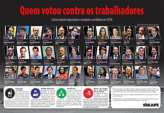 QUADRO DE VOTAÇÕES1