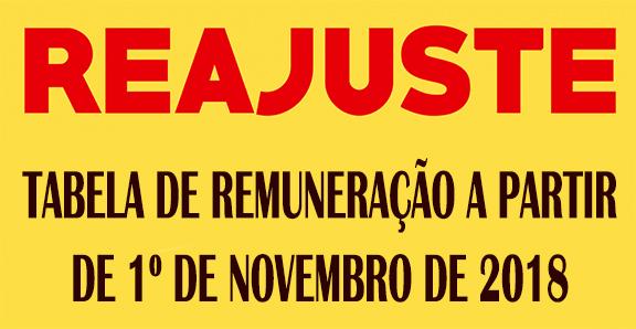 REMUNERAÇÃO – Salários de novembro terão a correção da sétima parcela do PCS