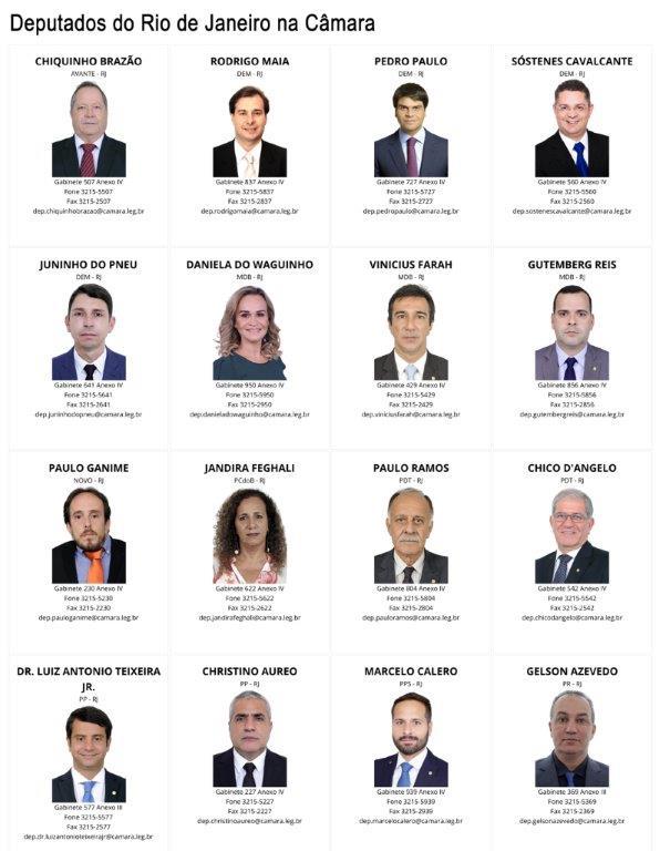 Deputados Federais RJ - por Partido-1