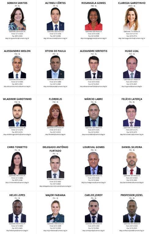 Deputados Federais RJ - por Partido-2